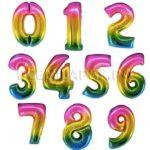 Воздушные шары в виде цифр